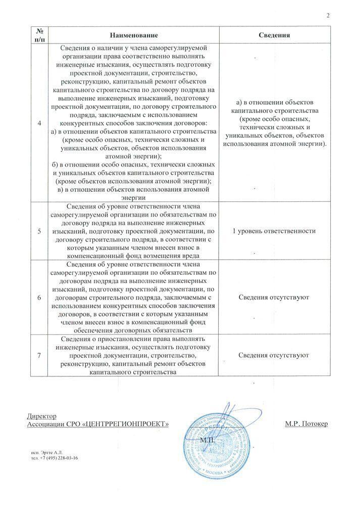 СРО ЦЕНТРРЕГИОН ПРОЕКТ (Проектное)